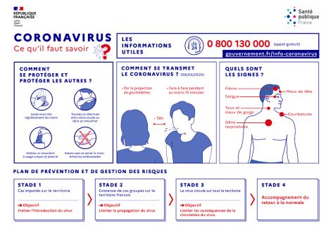 Infographie_Coronavirus